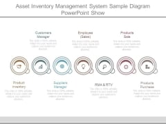 Asset Inventory Management System Sample Diagram Powerpoint Show