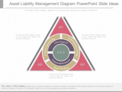 Asset Liability Management Diagram Powerpoint Slide Ideas