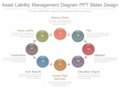 Asset Liability Management Diagram Ppt Slides Design
