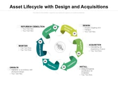 Asset Lifecycle With Design And Acquisitions Ppt PowerPoint Presentation Professional Grid PDF