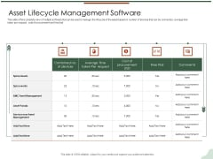 Asset Management Lifecycle Optimization Procurement Asset Lifecycle Management Software Brochure PDF