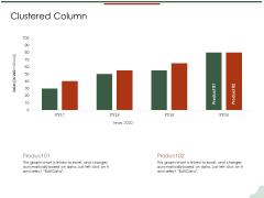 Asset Management Lifecycle Optimization Procurement Clustered Column Slides PDF