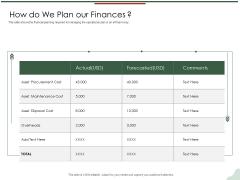 Asset Management Lifecycle Optimization Procurement How Do We Plan Our Finances Background PDF