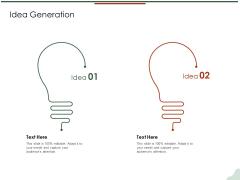 Asset Management Lifecycle Optimization Procurement Idea Generation Summary PDF