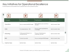 Asset Management Lifecycle Optimization Procurement Key Initiatives For Operational Excellence Summary PDF