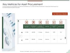 Asset Management Lifecycle Optimization Procurement Key Metrices For Asset Procurement Portrait PDF