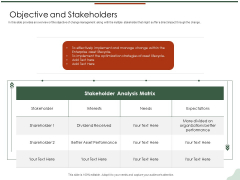 Asset Management Lifecycle Optimization Procurement Objective And Stakeholders Sample PDF