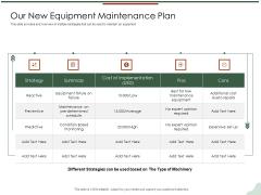 Asset Management Lifecycle Optimization Procurement Our New Equipment Maintenance Plan Information PDF