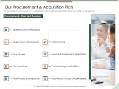 Asset Management Lifecycle Optimization Procurement Our Procurement And Acquisition Plan Microsoft PDF