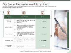 Asset Management Lifecycle Optimization Procurement Our Tender Process For Asset Acquisition Portrait PDF