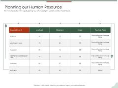 Asset Management Lifecycle Optimization Procurement Planning Our Human Resource Mockup PDF