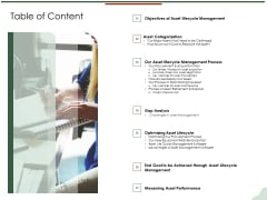 Asset Management Lifecycle Optimization Procurement Table Of Content Background PDF