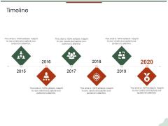 Asset Management Lifecycle Optimization Procurement Timeline Mockup PDF