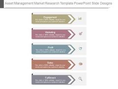 Asset Management Market Research Template Powerpoint Slide Designs