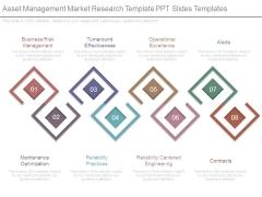 Asset Management Market Research Template Ppt Slides Templates