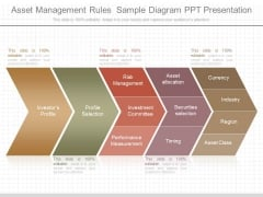 Asset Management Rules Sample Diagram Ppt Presentation