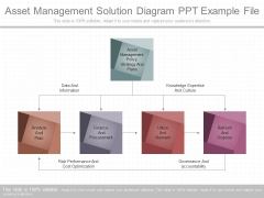 Asset Management Solution Diagram Ppt Example File