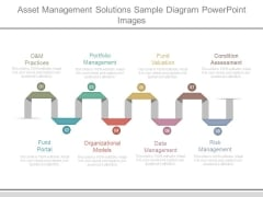 Asset Management Solutions Sample Diagram Powerpoint Images