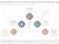 Asset Management Solutions Sample Diagram Powerpoint Slide Ideas