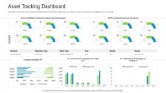 Asset Tracking Dashboard Structure PDF