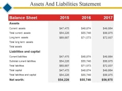 Assets And Liabilities Statement Ppt PowerPoint Presentation Layouts Design Templates