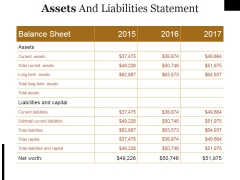 Assets And Liabilities Statement Ppt PowerPoint Presentation Slides Gridlines