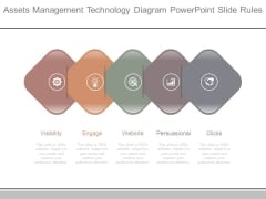 Assets Management Technology Diagram Powerpoint Slide Rules