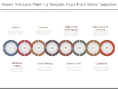 Assets Resource Planning Template Powerpoint Slides Templates