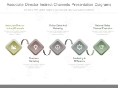 Associate Director Indirect Channels Presentation Diagrams
