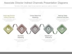 Associate Director Indirect Channels Presentation Diagrams