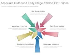 Associate Outbound Downward Migrators Ppt Slides
