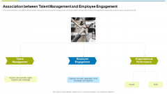 Association Between Talent Management And Employee Engagement Ppt Styles Show PDF