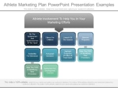 Athlete Marketing Plan Powerpoint Presentation Examples