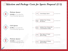 Athletics Sponsorship Selection And Package Costs For Sports Proposal Partnership Ppt PowerPoint Presentation Icon Format PDF