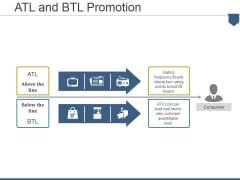 Atl And Btl Promotion Ppt PowerPoint Presentation Gallery Show