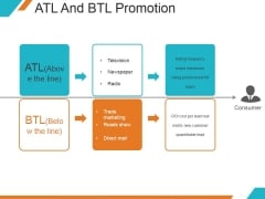 Atl And Btl Promotion Ppt PowerPoint Presentation Introduction