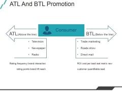 Atl And Btl Promotion Ppt PowerPoint Presentation Slides