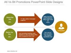 Atl Vs Btl Promotions Powerpoint Slide Designs