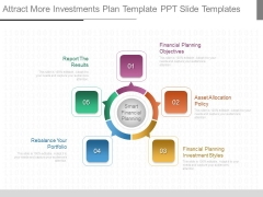 Attract More Investments Plan Template Ppt Slide Templates