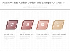 Attract Visitors Gather Contact Info Example Of Great Ppt