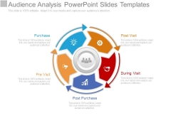 Audience Analysis Powerpoint Slides Templates