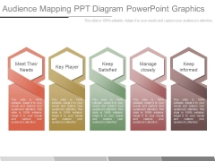 Audience Mapping Ppt Diagram Powerpoint Graphics