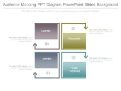 Audience Mapping Ppt Diagram Powerpoint Slides Background