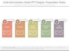 Audit Administration Model Ppt Diagram Presentation Slides
