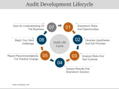 Audit Development Lifecycle Ppt PowerPoint Presentation Backgrounds