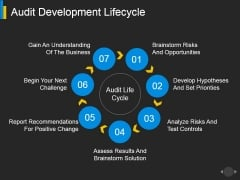 Audit Development Lifecycle Ppt PowerPoint Presentation Infographic Template Background Image