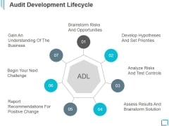 Audit Development Lifecycle Ppt PowerPoint Presentation Samples
