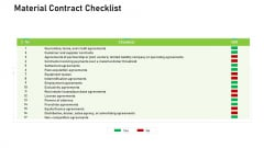 Audit For Financial Investment Material Contract Checklist Themes PDF