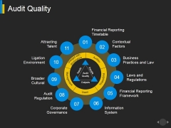 Audit Quality Ppt PowerPoint Presentation Inspiration Example