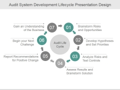 Audit System Development Lifecycle Ppt PowerPoint Presentation Tips